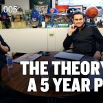 Business Tips: THE THEORY OF A FIVE YEAR PLAN | DailyVee 005